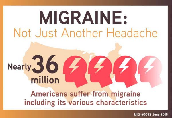 HowtohandleMigraines-1