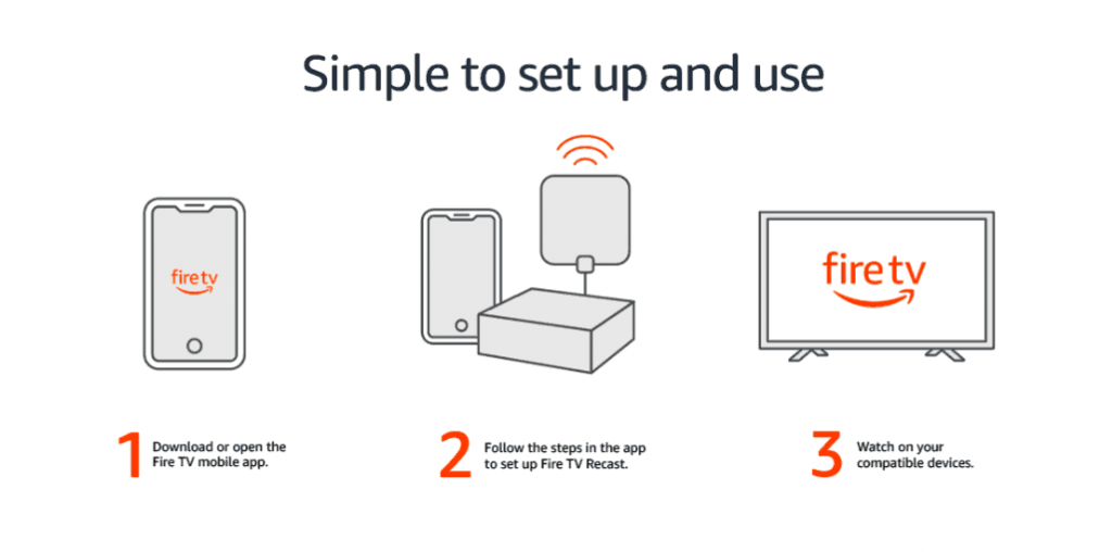 how to set up a Fire TV recast